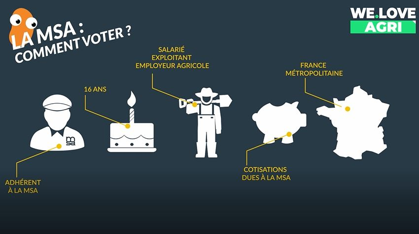 [Prends-en de la graine !] : Pourquoi et comment voter aux élections de la MSA ?